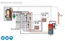 Schéma s modulem BIO D2M