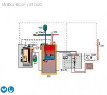 Schéma s modulem BIO M + Aku