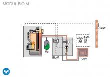 Schéma s modulem BIO M